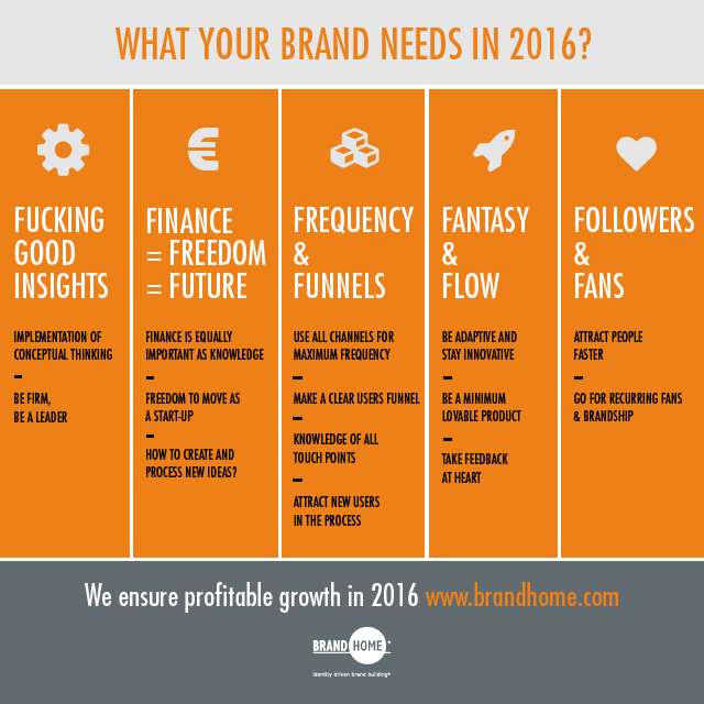 What your brand needs in 2016